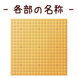 星、小目、三々、天元・・・碁盤の各部の名称を学ぼう