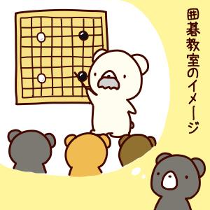 【有段までの道のり 5】囲碁教室を探そう!