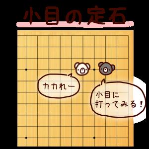 【有段までの道のり 9】小目の定石を4つ習う