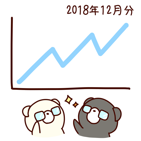 ブログの現状を分析してみる:2018年12月の分析