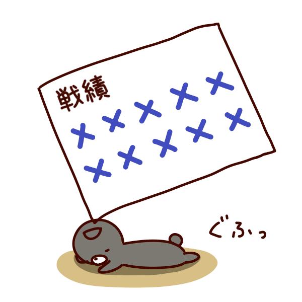 【道のり 34】KGSからタイゼム(東洋囲碁)に移って10連敗